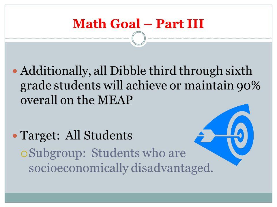 Mid-Year Report Dibble Elementary Jackson Public Schools