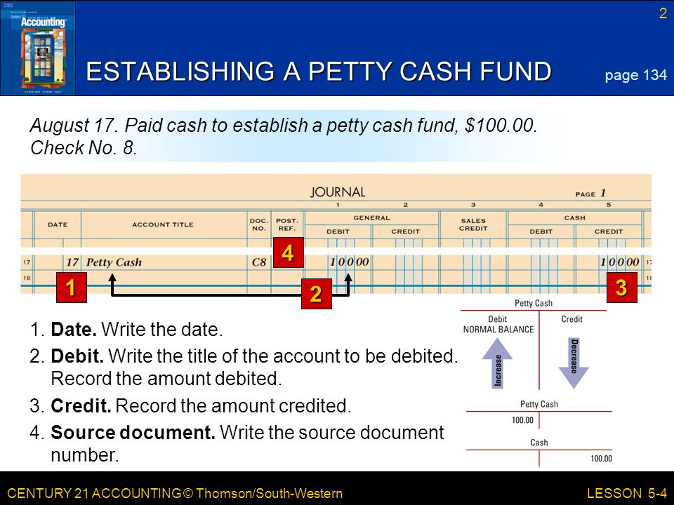 CENTURY 21 ACCOUNTING © Thomson/South-Western 2 LESSON 5-4 ESTABLISHING A PETTY CASH FUND 1.Date.