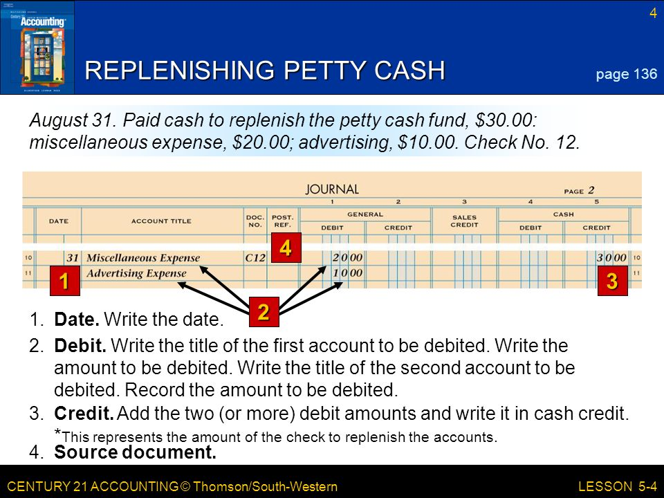 CENTURY 21 ACCOUNTING © Thomson/South-Western 4 LESSON 5-4 REPLENISHING PETTY CASH 1.Date.