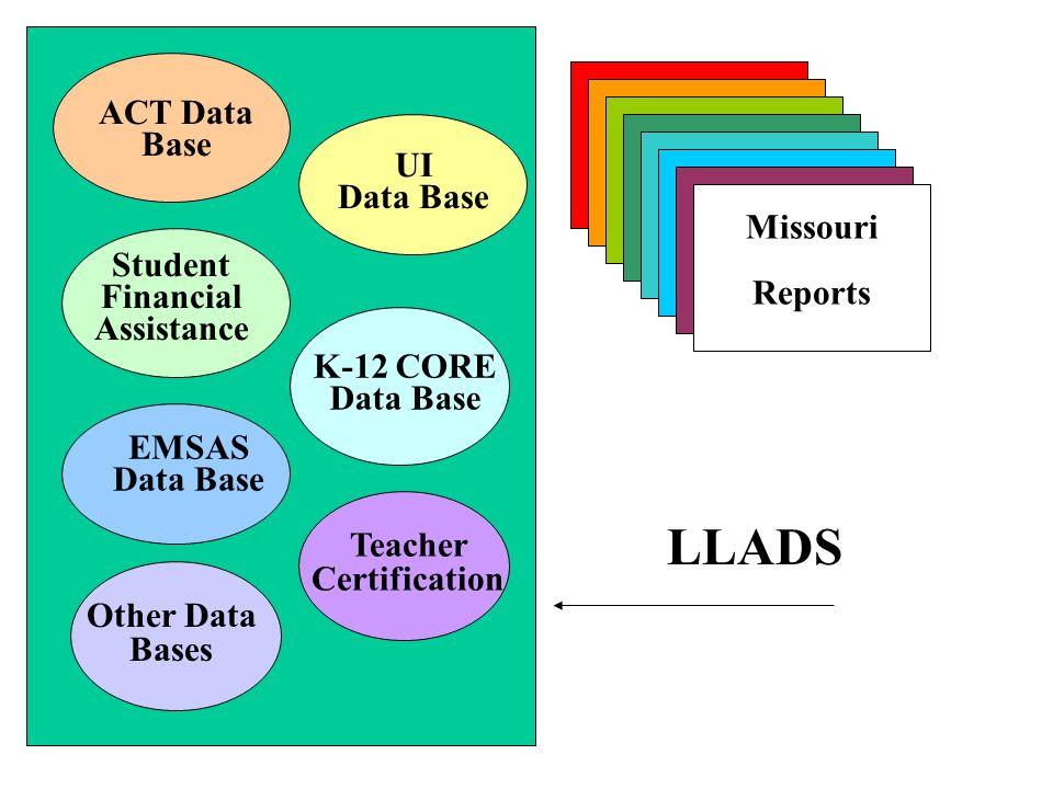 Linked Longitudinal Administrative Data Sets (LLADS) Dr. John ...