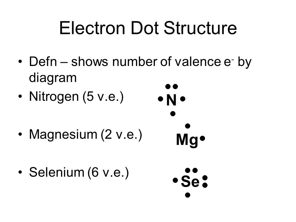 Chapter 5 Electrons In Atoms Wave Nature Of Light Electromagnetic