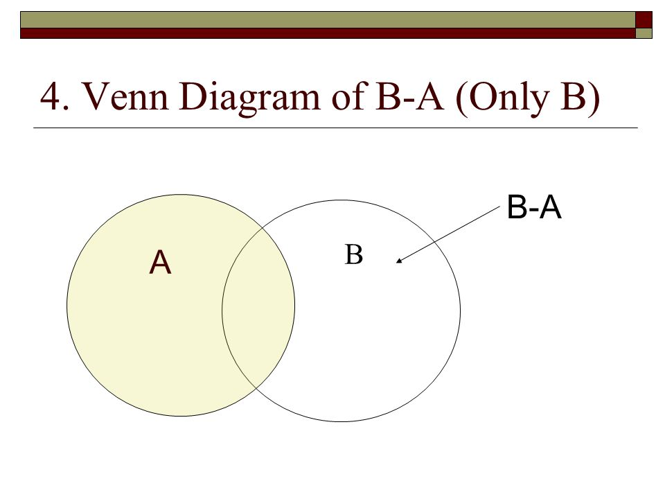 Venn Diagram Index 1 Defination Of Venn Diagram 2 Venn Diagram Of
