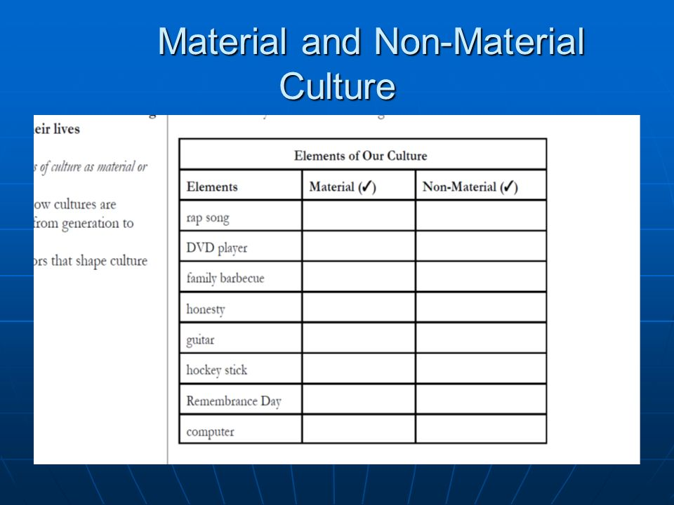 5 Material And Non Material Culture