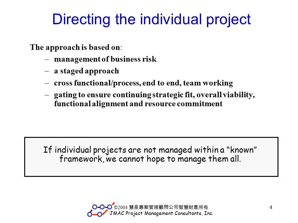 Strategic Enterprise Programme Management Jack C  Ma, PMP 慧