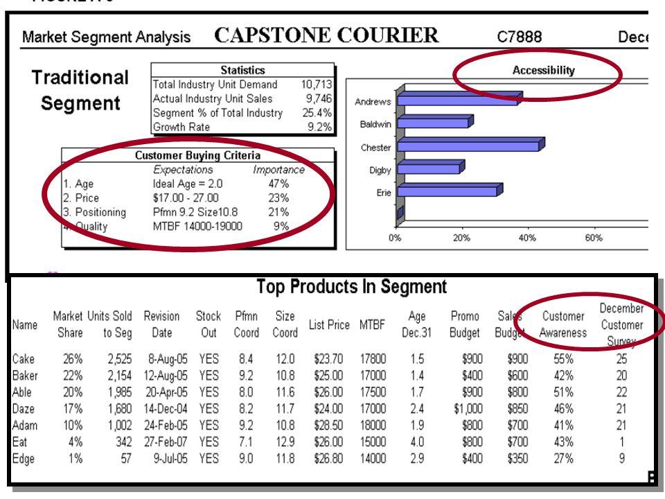 capacity analysis capsim