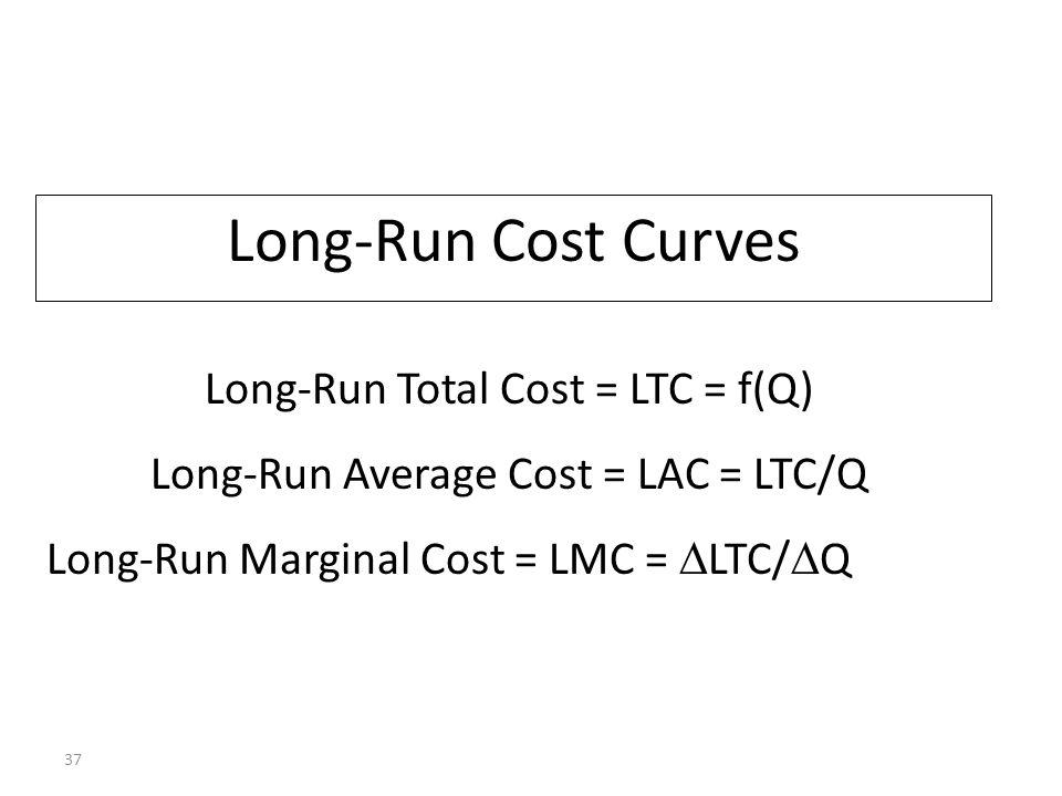 long run marginal cost formula