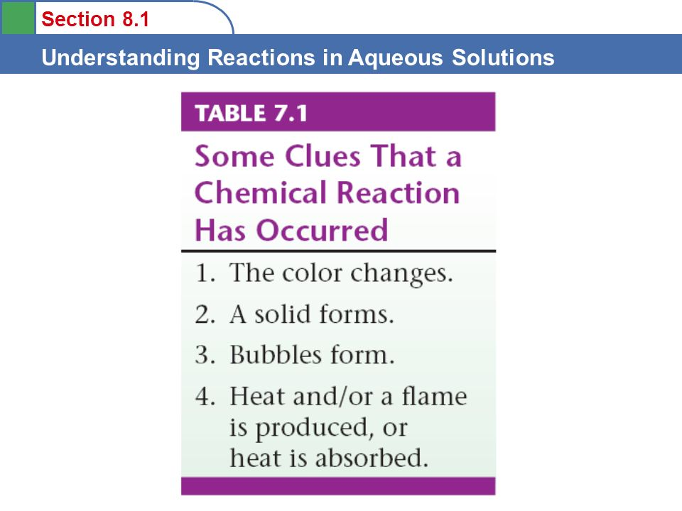 moreover Aqueous Chemical Reactions   CH 100   PCC   GradeBuddy furthermore Chapter 4  Reaction in Aqueous Solution also  also 5 • Reactions in Aqueous Solution   Milwaukie High as well  further  additionally  moreover  together with Solutions Worksheet   Homedressage moreover Aqueous Reactions  Worksheet  2   ANSWERS   WC Miller Collegiate also chemistry1   Reactions in Aqueous Solutions Metathesis Reactions and furthermore Solution Concentration   Boundless Chemistry moreover CHAPTER 4 REACTIONS IN AQUEOUS SOLUTIONS additionally Reactions in Aqueous Solutions Worksheet for 10th   12th Grade moreover Single Replacement Reaction Worksheet Answers ly Reactions In. on reactions in aqueous solutions worksheet