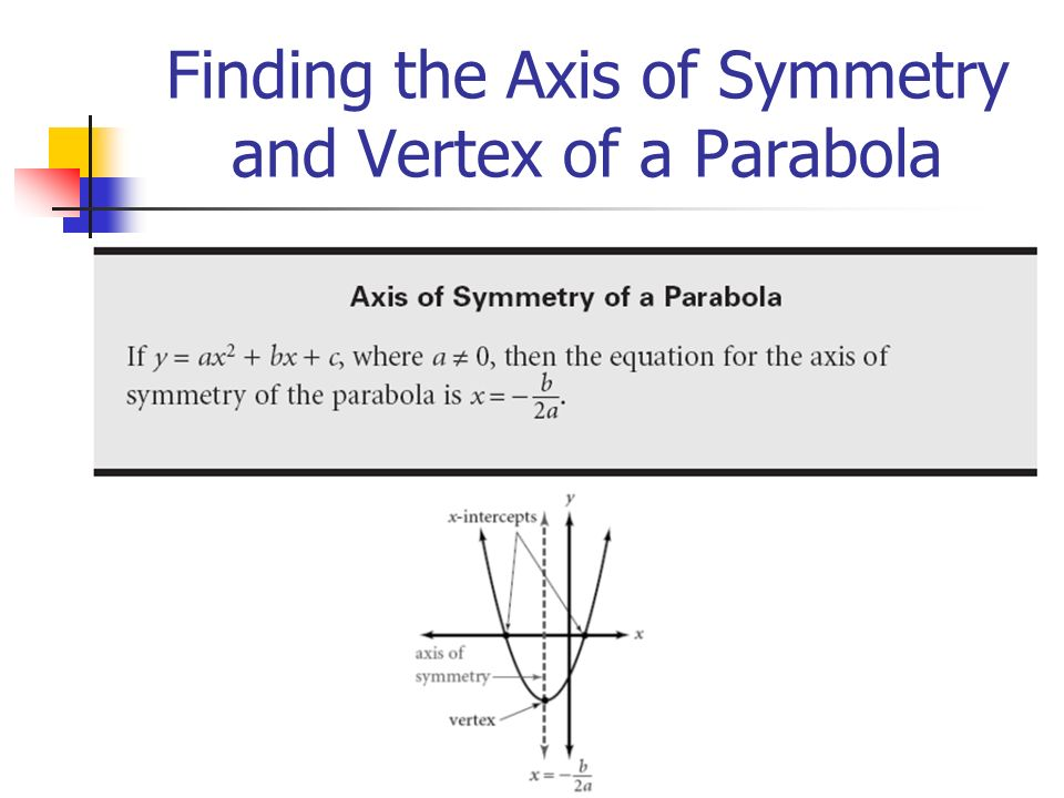 Finding the Axis of Symmetry and Vertex of a Parabola