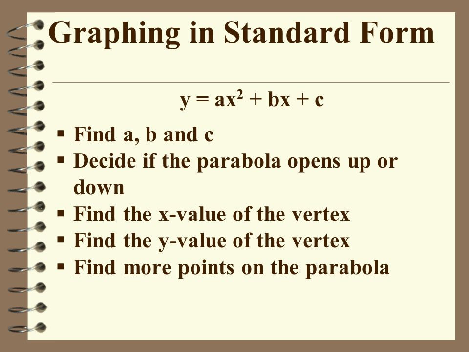 Graphing Quadratic Equations Standard Form & Vertex Form