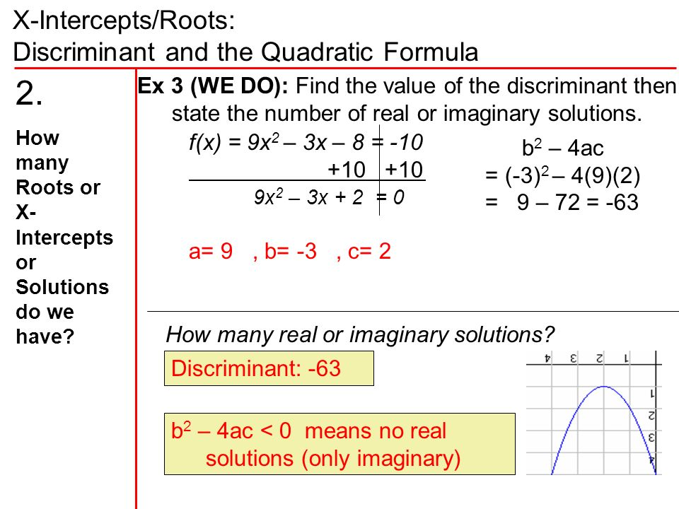 X-Intercepts/Roots: Discriminant and the Quadratic Formula f(x) = 9x 2 – 3x – 8 = x 2 – 3x + 2 = 0 a= 9, b= -3, c= 2 Ex 3 (WE DO): Find the value of the discriminant then state the number of real or imaginary solutions.
