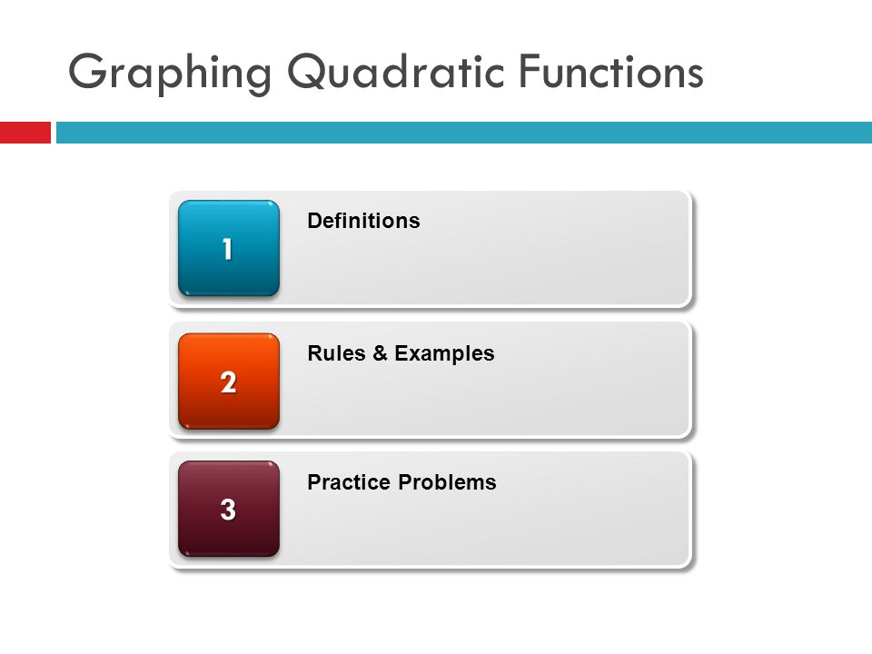 Graphing Quadratic Functions Definitions Rules & Examples Practice Problems