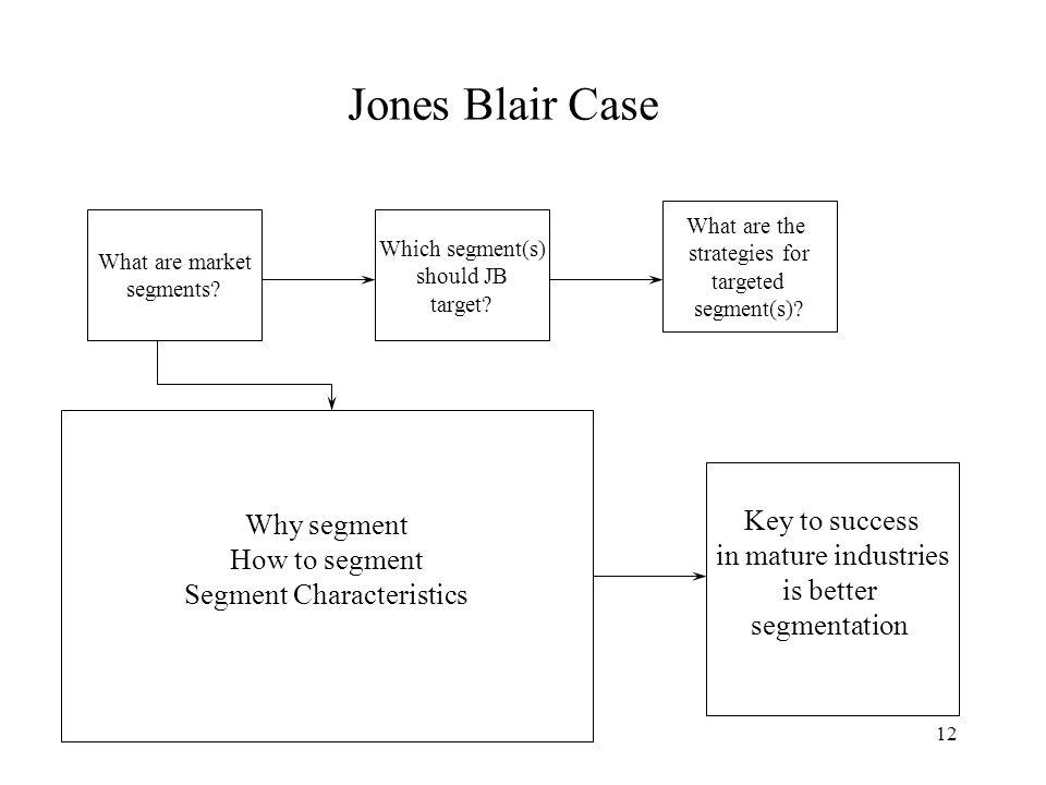 jones blair company marketing case