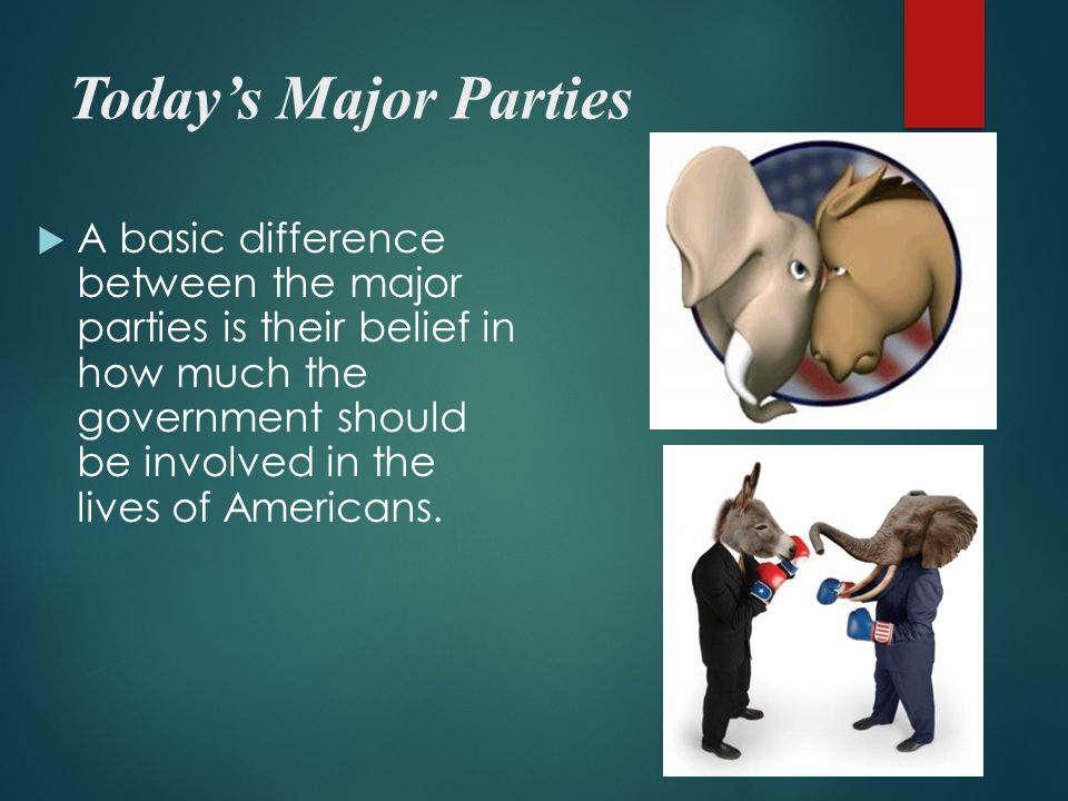 Today's Major Parties  A basic difference between the major parties is their belief in how much the government should be involved in the lives of Americans.