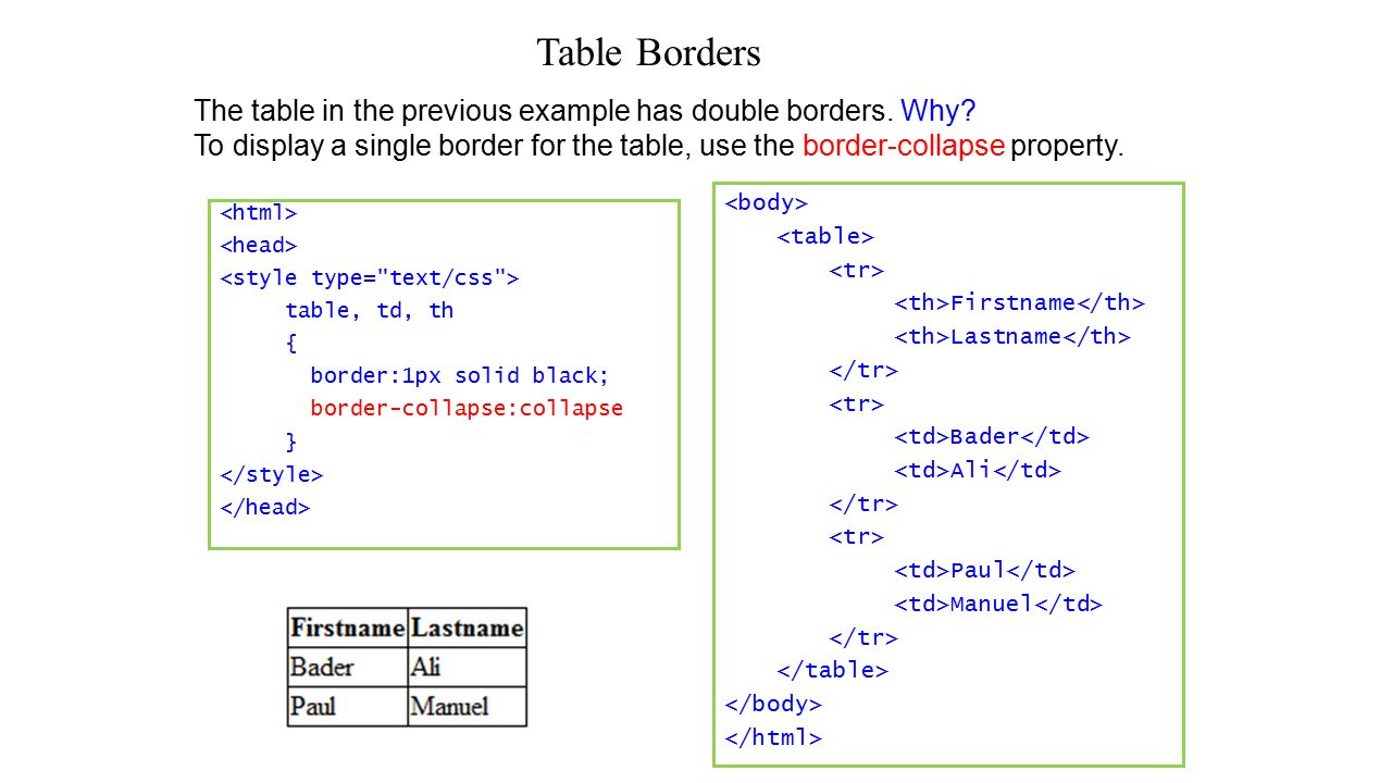 Part 4 Introduction To Css Css Table Table Borders Table