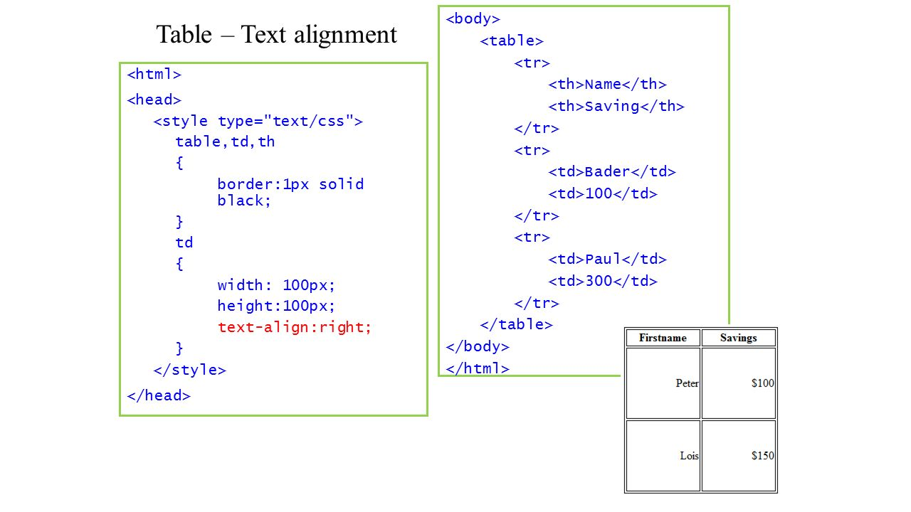 Part 4 Introduction To Css Css Table Table Borders Table Td Th