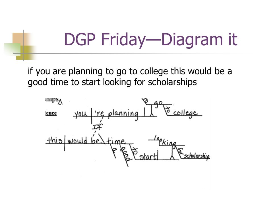 Dgp mondayparts of speech if you are planning to go to college this 5 dgp fridaydiagram it if you are planning to go to college this would be a good time to start looking for scholarships ccuart Images