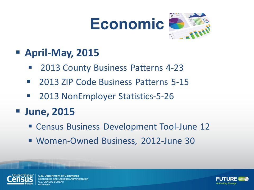 us census demographic data by zip code
