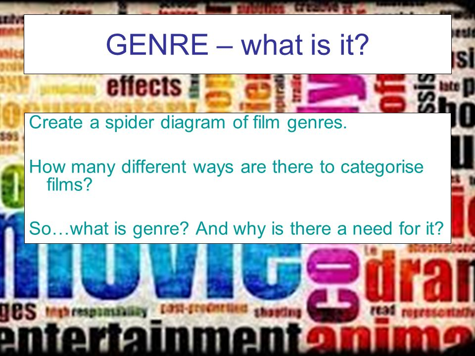 Genre What Is It Create A Spider Diagram Of Film Genres How Many