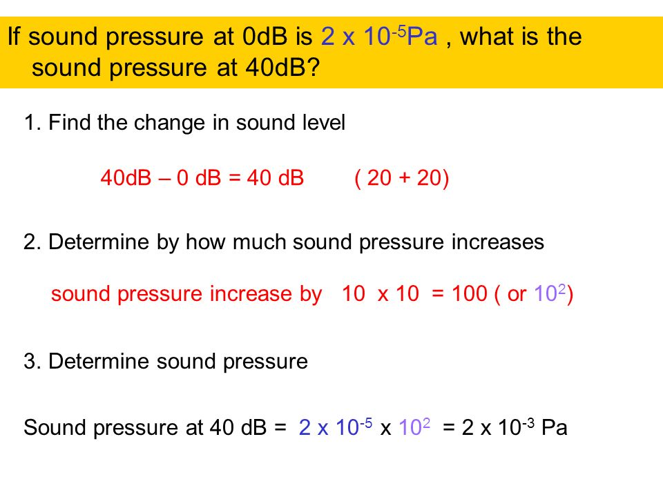 If sound pressure at 0dB is 2 x Pa, what is the sound pressure at 40dB.