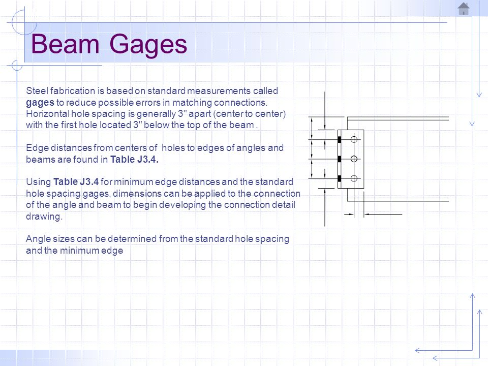 Structural Drafting Connection Details and Gages  - ppt download