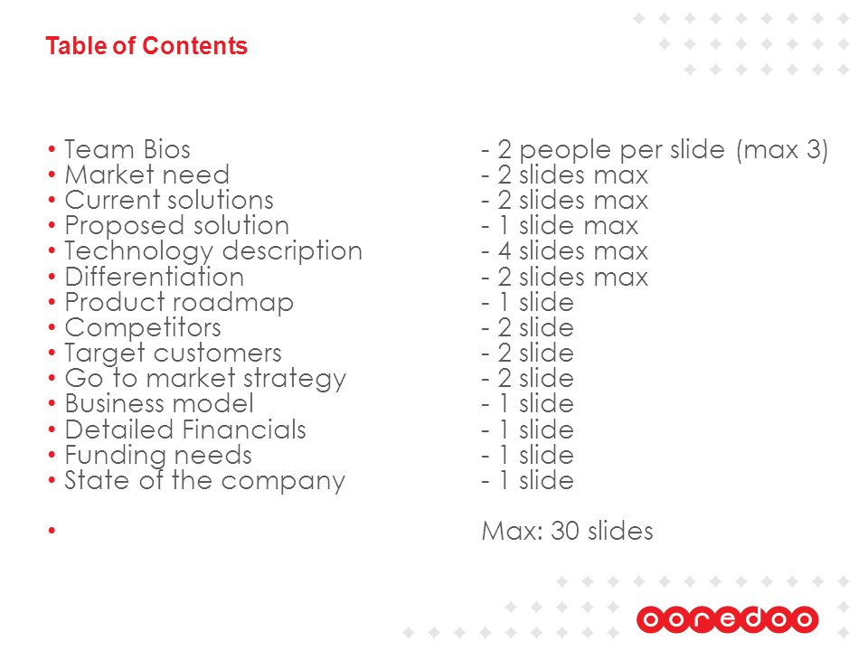 Business plan template table of contents team bios 2 people per business plan template 2 table of contents friedricerecipe Images