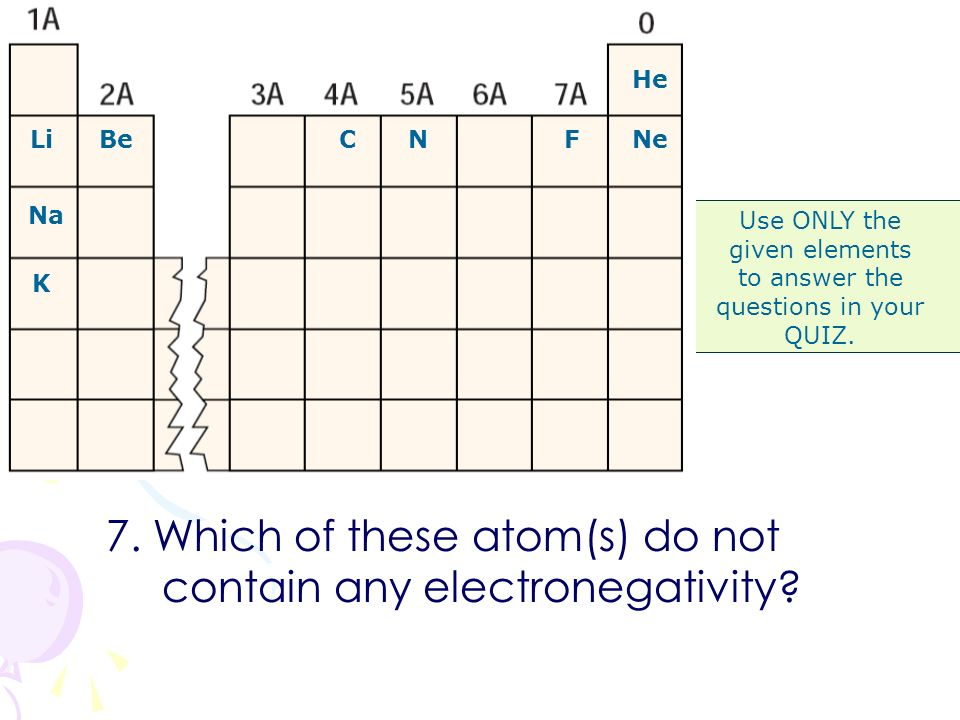 Summary Of Periodic Trends Topic 12 Continued Ppt Download. Line Na C K Nbe He F Use Only The Given Elements To Answer Questions In. Worksheet. Ionization Energy And Electronegativity Worksheet Answers At Clickcart.co