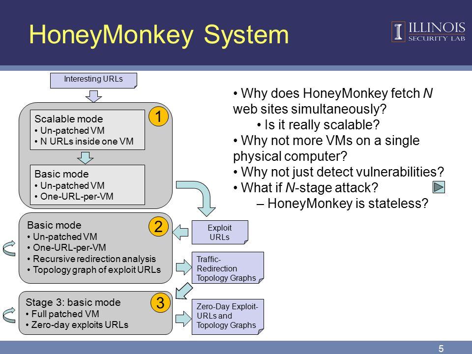 Automated Web Patrol with Strider HoneyMonkeys: Finding Web Sites