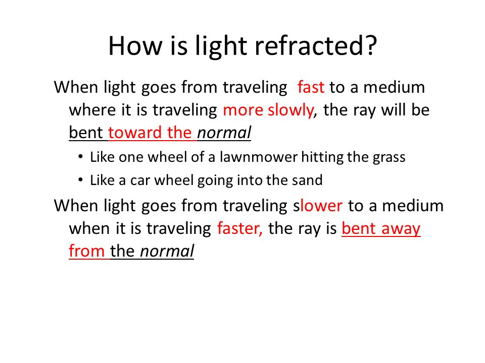 How is light refracted.
