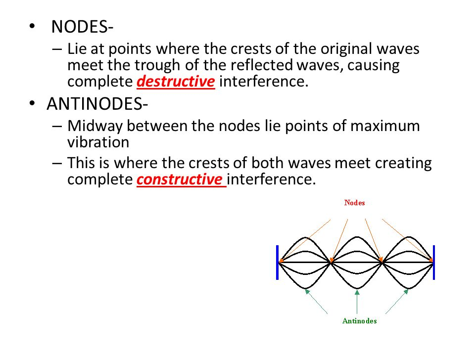 NODES- – Lie at points where the crests of the original waves meet the trough of the reflected waves, causing complete destructive interference.