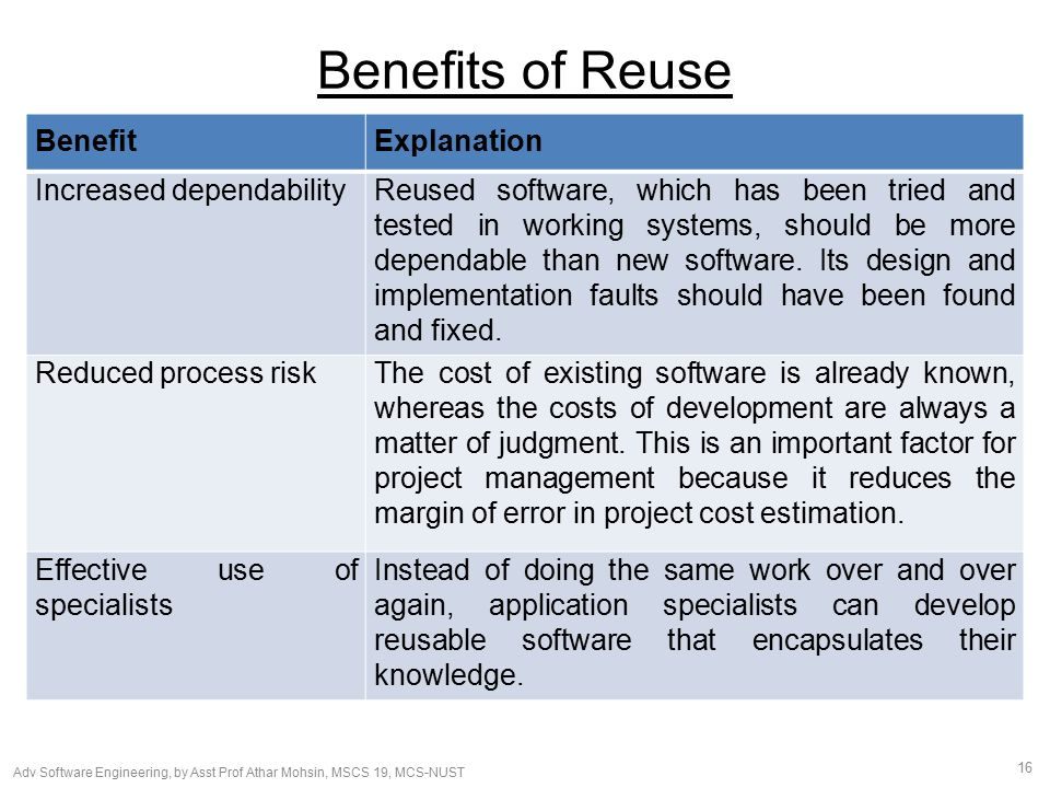 Software Development Through Software Reuse Case Tools Lecture Ppt Download