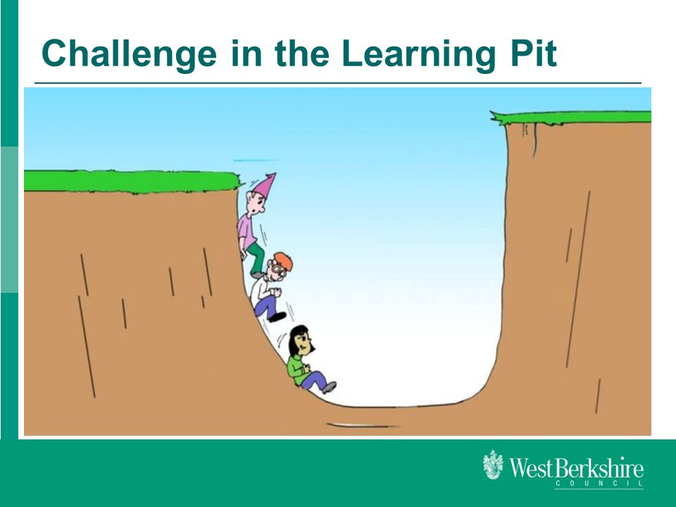 Challenge in the Learning Pit