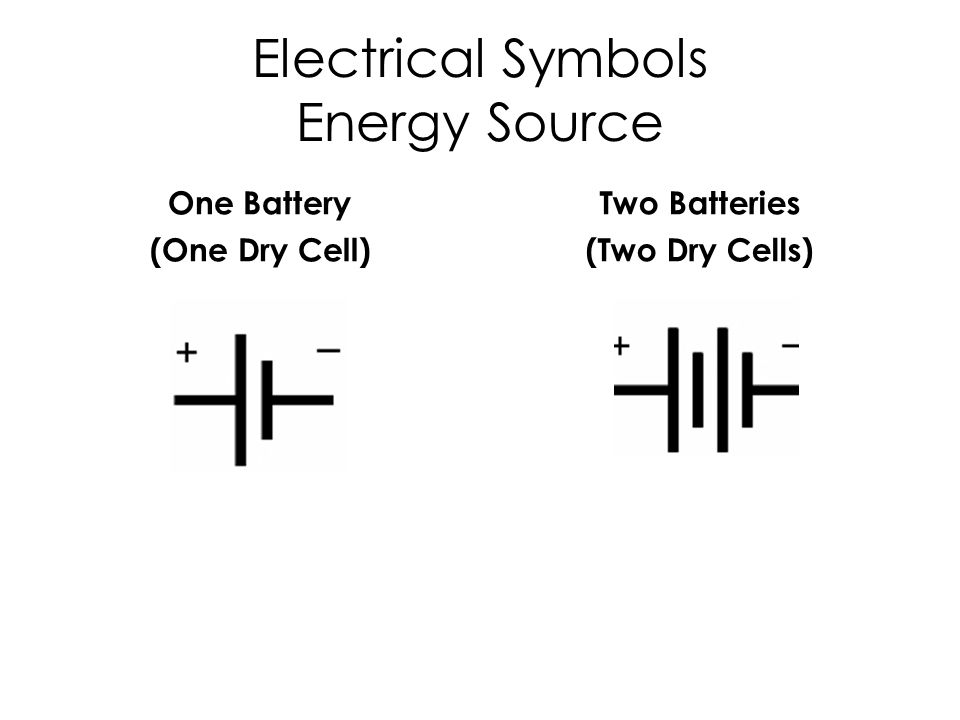 Electric Current Basics Current Electricity Current Electricity Is