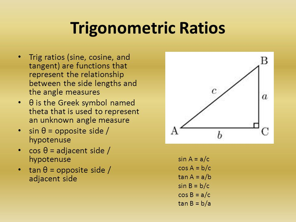 By Mrbullie Trigonometry Trigonometry Describes The Relationship