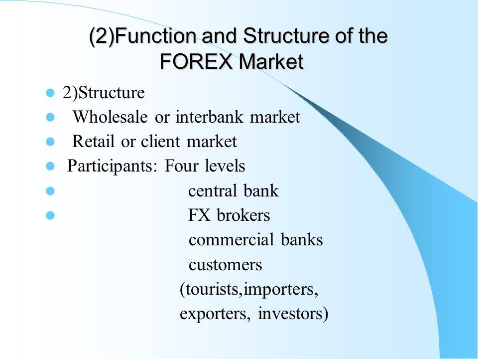 Функция рынка форекс еженедельная обзор forex