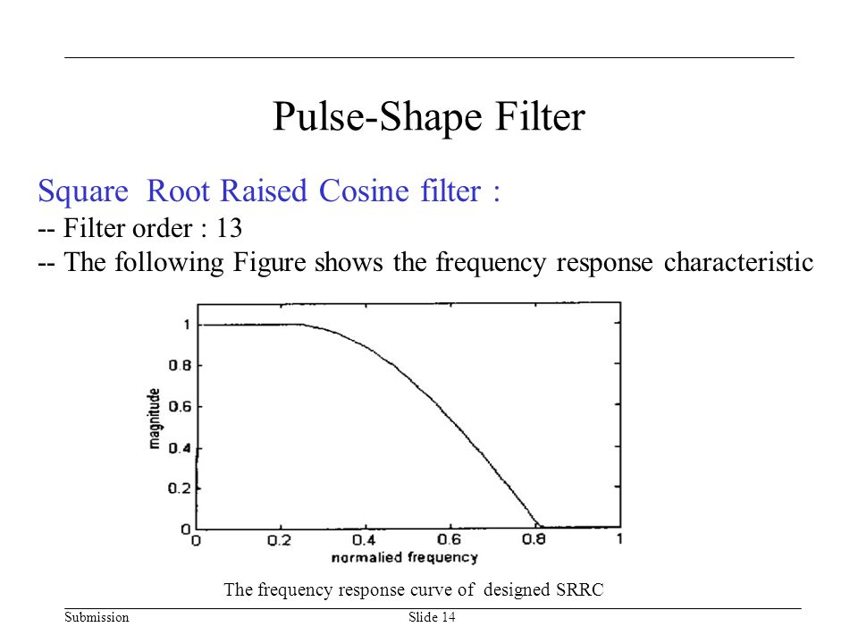 Submission Slide 14 Pulse-Shape Filter Square Root Raised Cosine filter : -- Filter order : The following Figure shows the frequency response characteristic The frequency response curve of designed SRRC