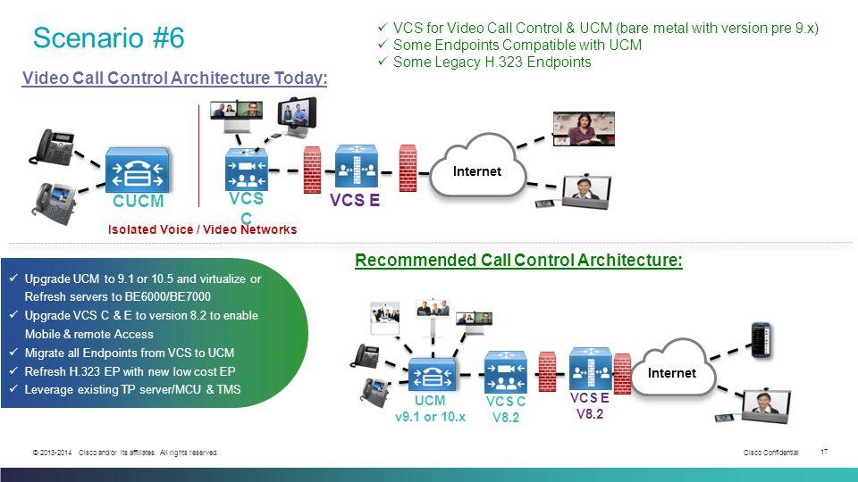 VCS to UCM Migration Program  Cisco Confidential 2 © Cisco