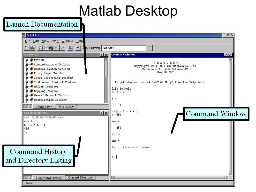 Language Basics and Data Types ○ What and why of Matlab
