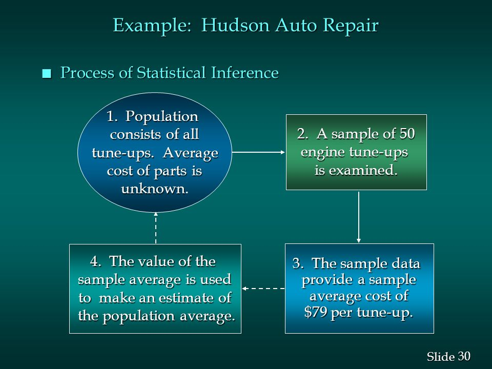 1 1 Slide Chapter 1 Data And Statistics N Applications In Business