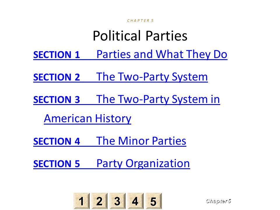 Magruder S American Government C H A P T E R 5 Political