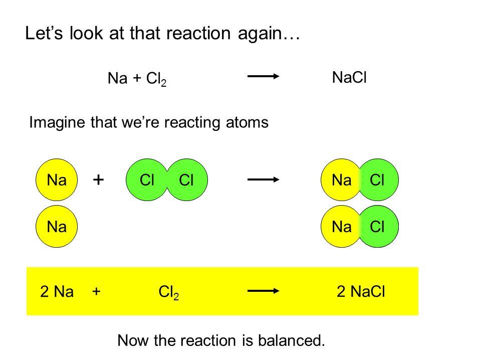 Reactants General Reaction Equation Products Bricks Lumber