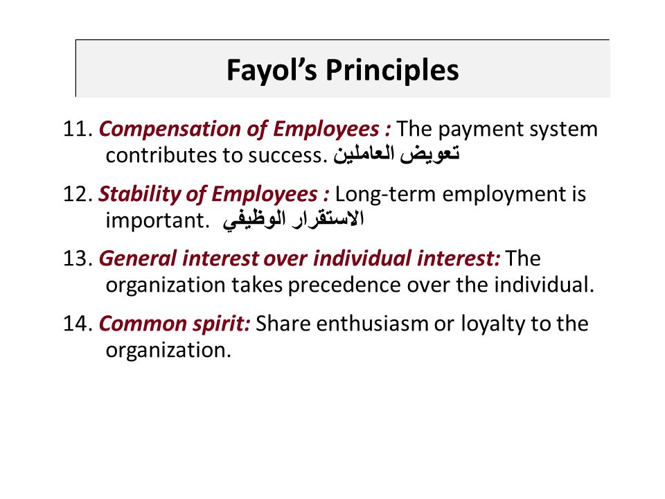 11. Compensation of Employees : The payment system contributes to success.