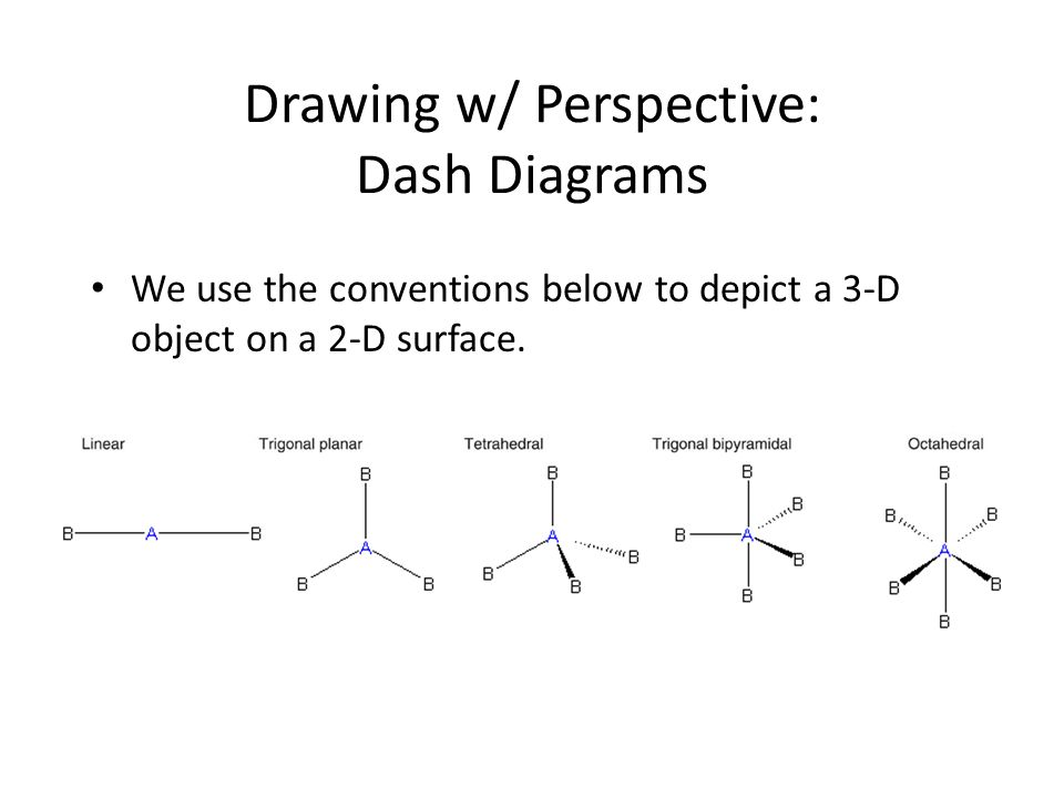 Chemical bonding molecular shapes vsepr theory from a correct 4 drawing w perspective dash diagrams we use the conventions below to depict a 3 d object on a 2 d surface ccuart Images
