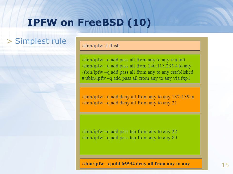 How to do NAT + DHCP + IPFW in FreeBSD  Firewalls  - ppt download