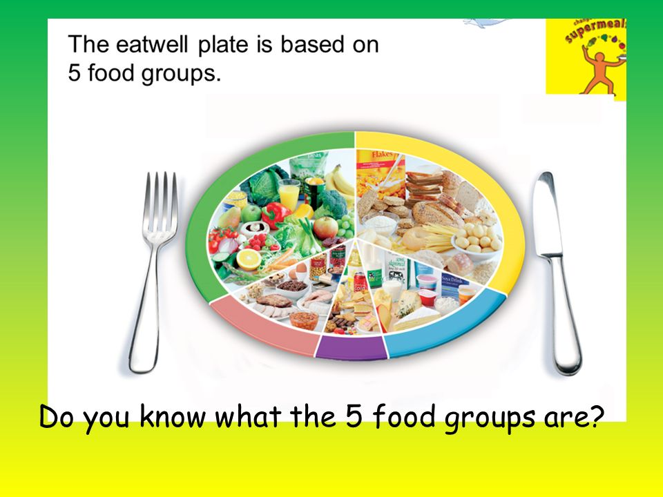 Healthy eating in medlar with wesham do you know what the 5 food 3 do you know what the 5 food groups forumfinder Choice Image