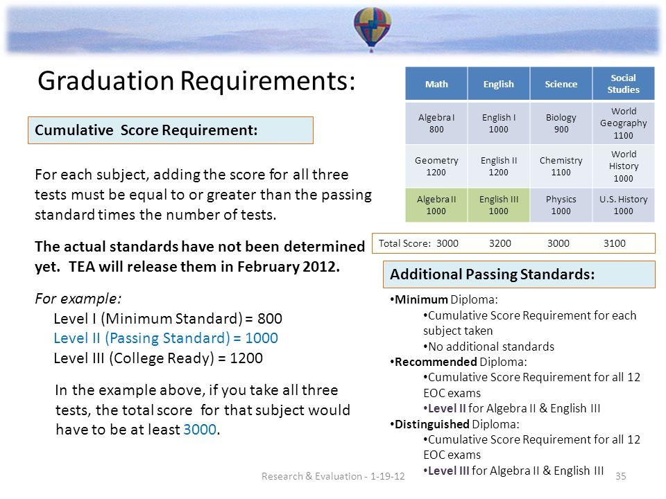 STAAR EOC Q&A: TEA Guidance Q 4-5: 9 Major Changes More test