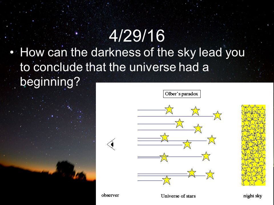 4/29/16 How can the darkness of the sky lead you to conclude that the universe had a beginning