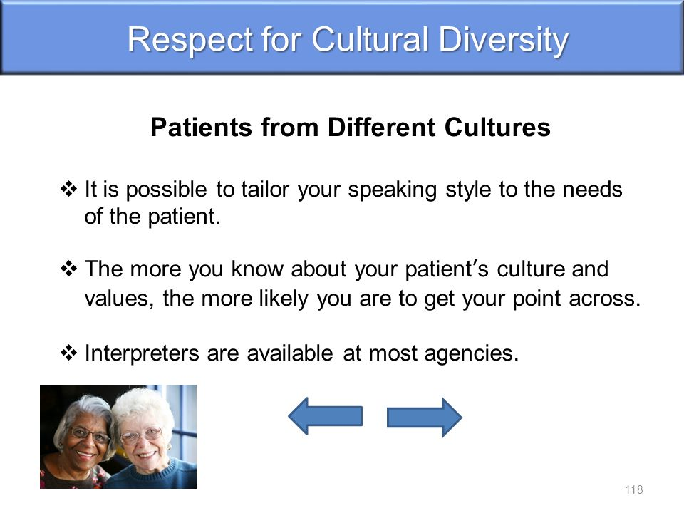 Patients from Different Cultures   It is possible to tailor your speaking style to the needs of the patient.
