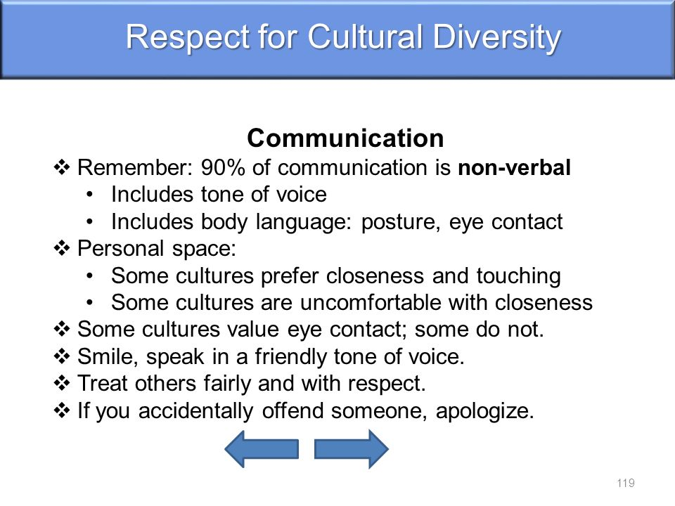 Respect for Cultural Diversity Communication   Remember: 90% of communication is non-verbal Includes tone of voice Includes body language: posture, eye contact   Personal space: Some cultures prefer closeness and touching Some cultures are uncomfortable with closeness   Some cultures value eye contact; some do not.
