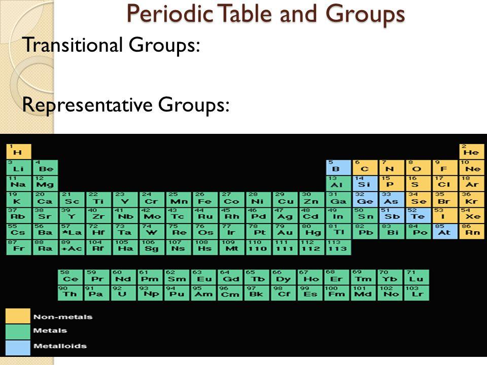 2 Transitional Groups Representative