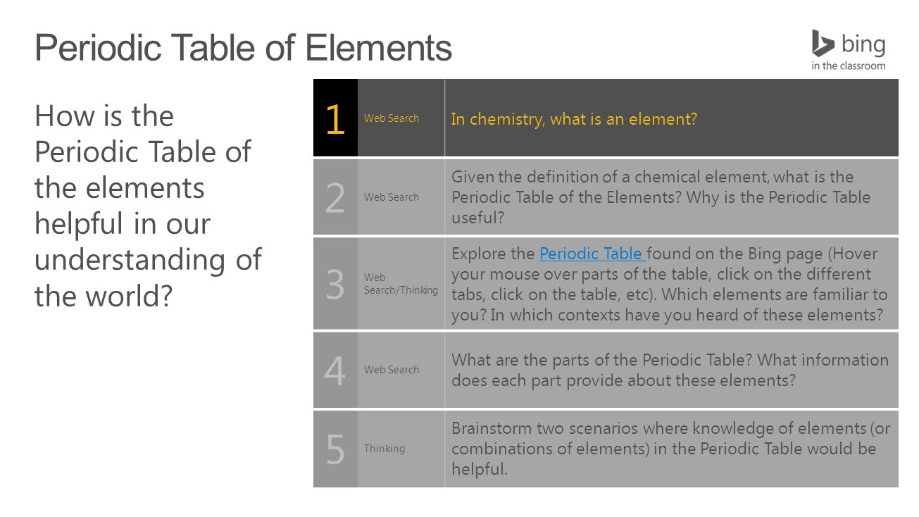 1 Web Search In Chemistry What Is An Element 2 Web Search Given